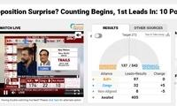 印度大选计票工作刚刚开始,莫迪能否连任今天揭晓