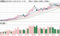 中国铝业股价临近一年低位 控股股东拟增持不超过10亿元