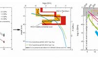 地化所揭示高温下角闪石脱氢对电导率的影响及其意义