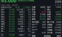 药明康德在港上市首日即破发,股价跌逾4%