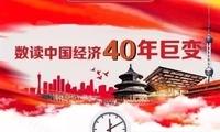 一图看懂中国经济40年巨变!