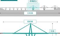 天气、设计还是管理?意大利塌桥五种可能:曾被警告早晚会塌