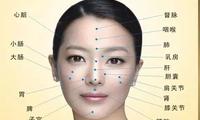 面部拨筋养五脏,拨一次美一年!面部拨筋和面部刮痧的区别!