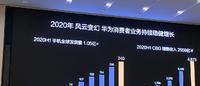 华为余承东:扎根产业核心 加码全场景智慧生活战略