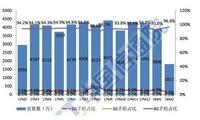 2月国内手机市场运行分析报告:同比下降高达37%