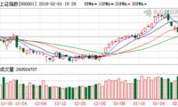 A股又跌了 市场期盼更多正能量!